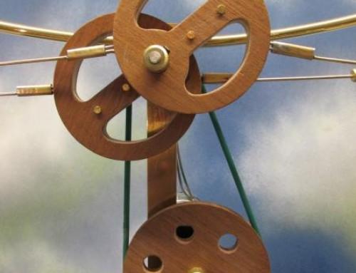 Mechanical Scissors